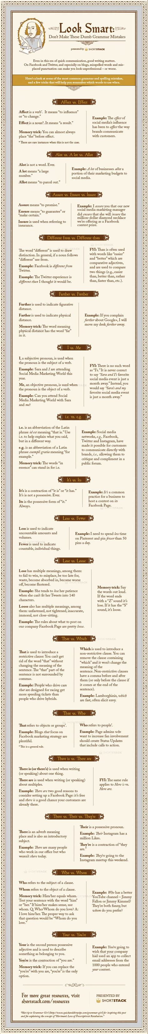 12 rules for writing an awesome resume zippia