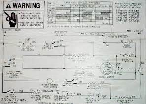whirlpool oven wiring diagram and schematic whirlpool parts diagram model number whirlpool