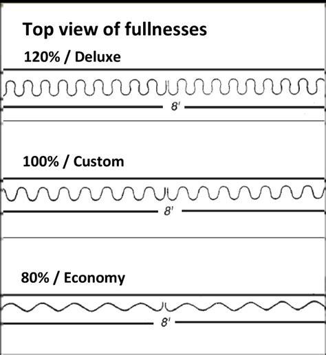 Draperies And Curtains Ripplefold Custom Draperies C O M