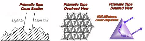pattern film definition definition of retro reflective tape all about reflective