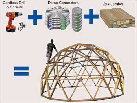 living small cheap and simple try a dome house treehugger presentation youtube