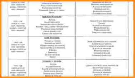 Exemple De Lettre Vae 10 Exemple De Livret 1 Vae Rempli Lettre De Preavis