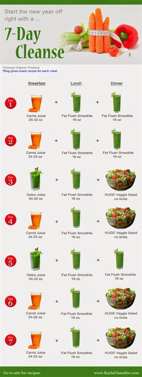 7 Day Weight Loss Detox Drink by 7 Day Detox Cleanse And Lose Weight Detox