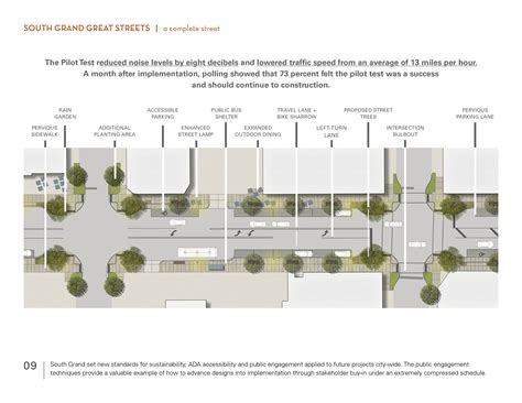 geometric design criteria for urban streets asla 2010 professional awards project name