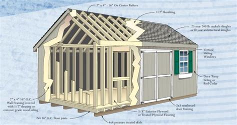 Design Your Own Shed by Design Your Own Shed Shed Options Downingtown Pa