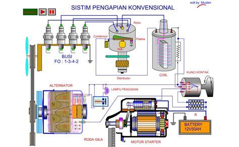 18 wiring diagram kelistrikan mobil diagram