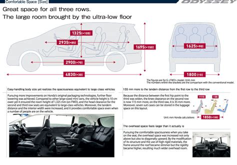 Honda Odyssey Interior Dimensions by Honda Odyssey Fifth Launched In Japan Image 207540