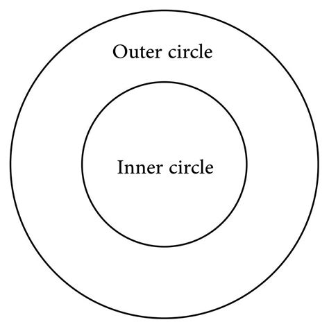 Inner Circle let s and roll a blogging guide insidethelifeofmoi