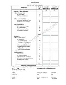 Balance Sheet Format Schedule 6 by Financial Statements As Per New Schedule Iii Company Act