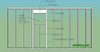 how to frame a window how to frame a floor for a shed nolaya