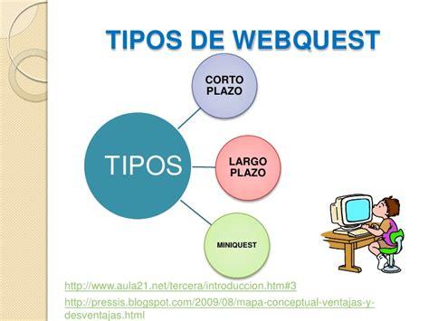 Imagenes Webquest   webquest herramienta colaborativa