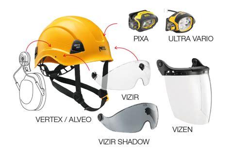 industrial design helm helme petzl schweiz professional