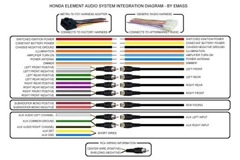 pioneer deh p6500 wiring diagram wiring diagram not center