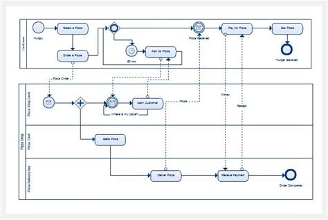 bpmn diagram creator diagram exles using creately creately