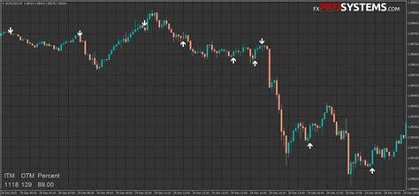 win win binary options indicator mega profitable