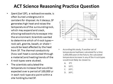 act practice science section act sat essay writing dr shawnita sealy jefferson ph