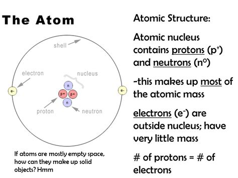 Number Of Protons In Nucleus by Matter Atoms Elements And Compounds And You Thanx To