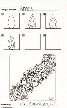 codeigniter tutorial for beginners step by step pdf free download zentangle patterns tutorial www pixshark com images