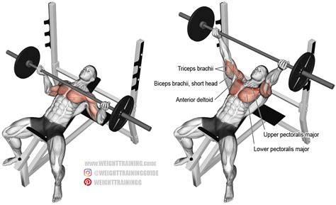 what does a bench press work incline reverse grip barbell bench press exercise guide