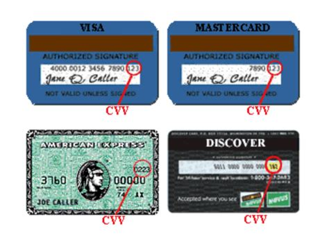 Security Code On Amex Gift Card - cvv cvv2 security code