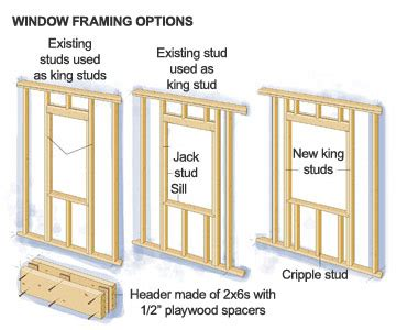 how to install new windows in a house planning the framing how to install new windows in your house diy advice house