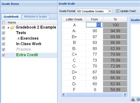 College Letter Grade Values Gradebook 2