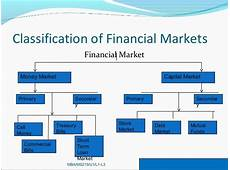 classification of financial services Top 6 reasons financial services companies i will let you know that provident bank thought enough of classification to make it central to their data.