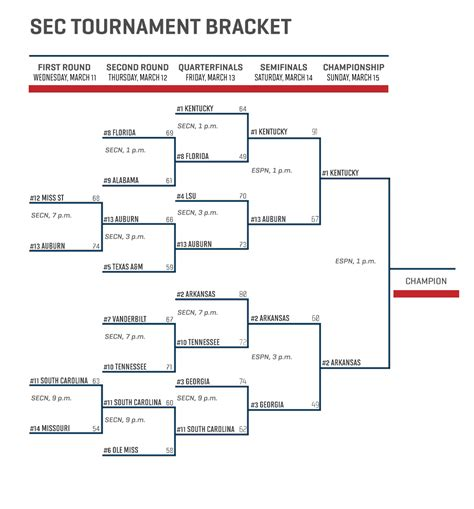 section 11 schedule 2015 sec tournament schedule bracket live stream tv