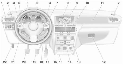 Bmw 1er F20 Bedienungsanleitung Pdf by Opel Astra Instrumententafel 252 Bersicht Kurz Und B 252 Ndig