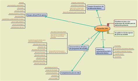 tercer grado primaria programa curricular mentalesis educaci 243 n julio 2011