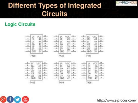 classification of integrated circuits by structure classification of integrated circuit by function 28 images list of integrated circuit