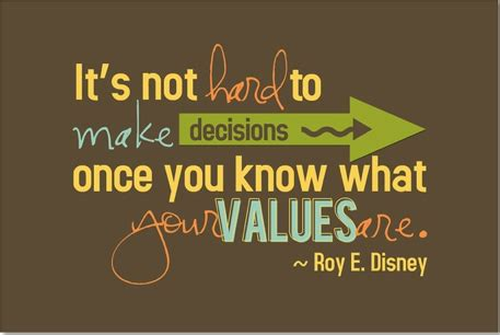 roy values character five values to instill in your children