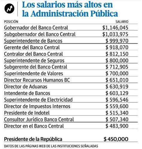 salario funcionario publico pss 2016 salarios funcionarios 2016 salarios mas altos ensegundos do
