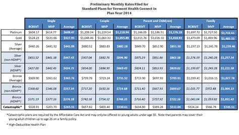 Health Insurance Comparison Spreadsheet by Health Insurance Comparison Spreadsheet Laobingkaisuo
