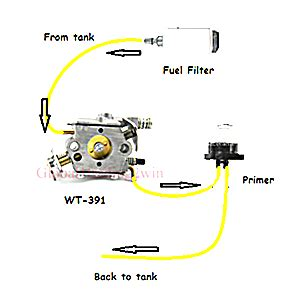 zama carburetor fuel line diagram circuit diagram maker