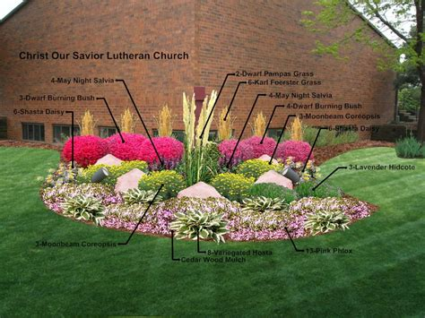 Colorado Small House landscaping westminister landscape design landscaping