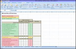 Audit Schedule Template Iso 9001 by 28 Audit Schedule Template Iso 9001 Sle Iso