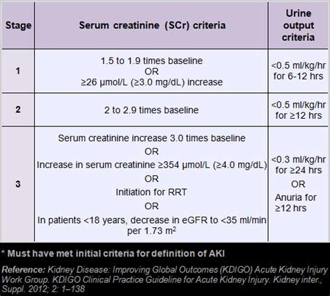 creatine kinase definition image gallery definition aki