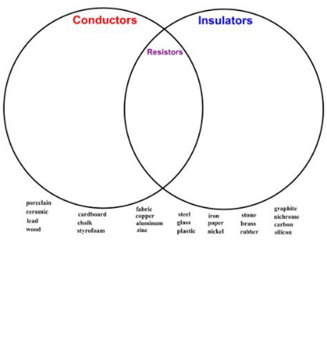 conductors and resistors smart exchange usa conductors insulators resistors venn diagram