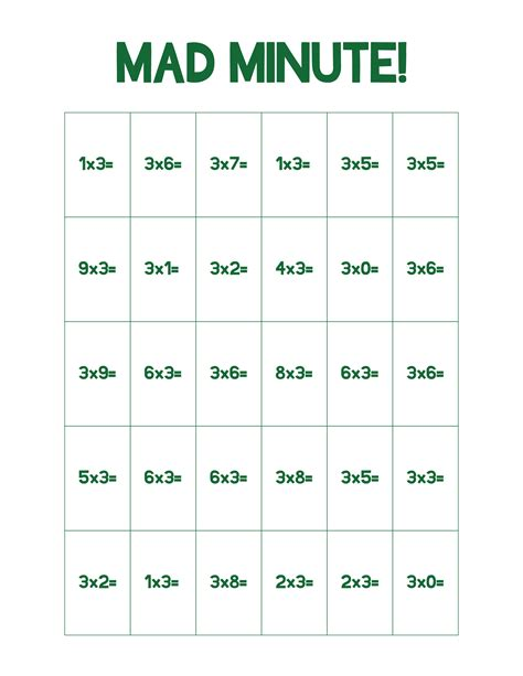Mad Minute Worksheet by Multiplication And Division Mad Minute Worksheets