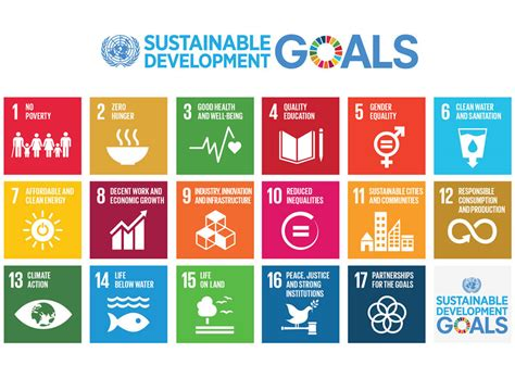 Best Mba Sustainable Development by The Sustainable Development Goals Consistent With