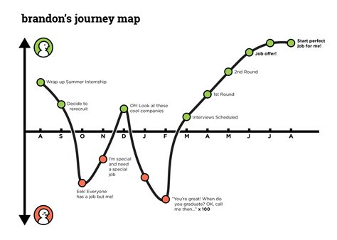 Relish Mba Careers by Non Traditional Mba Recruiting Map Relish
