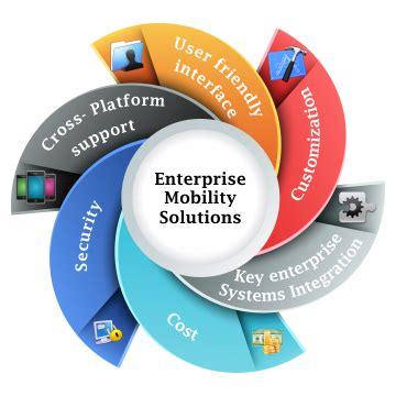 mobile enterprise solutions enterprise mobility marvelous technologies inc