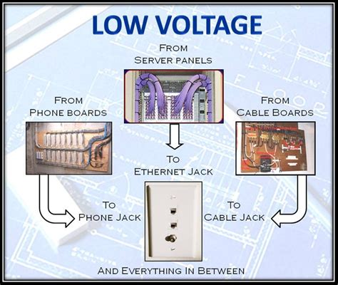 high voltage ontario ethical electrical upland claremont ontario inland