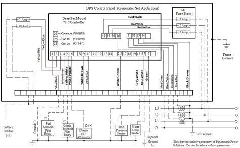 genset wiring diagram genset home wiring diagrams