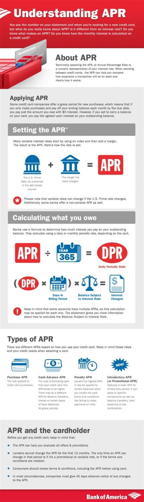 the infographic guide to personal finance a visual reference for everything you need to books 9 best images about personal finance infographics on