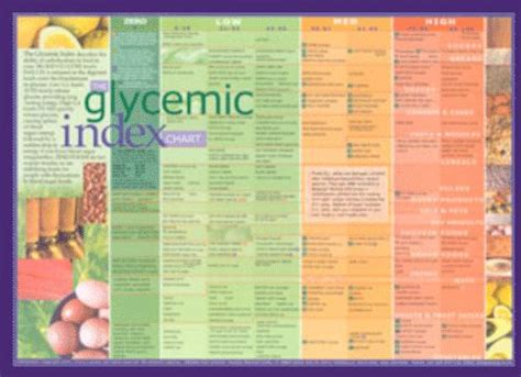 Gi Lean Detox Side Effects by 15 Best Sparkpeople Images On Food Lists