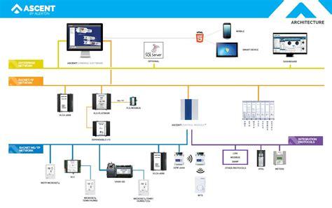 yaskawa wiring diagram wiring diagram