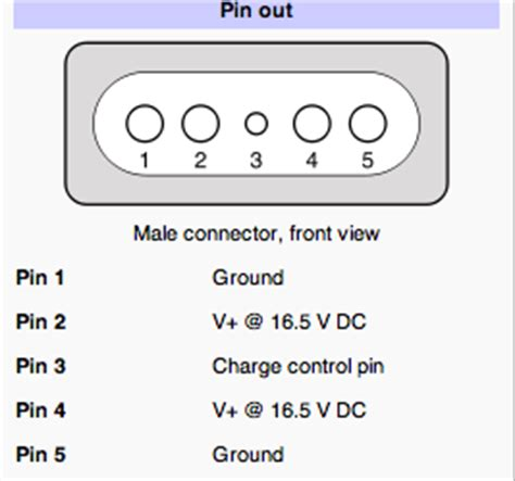 macbook why does my magsafe power connector only work