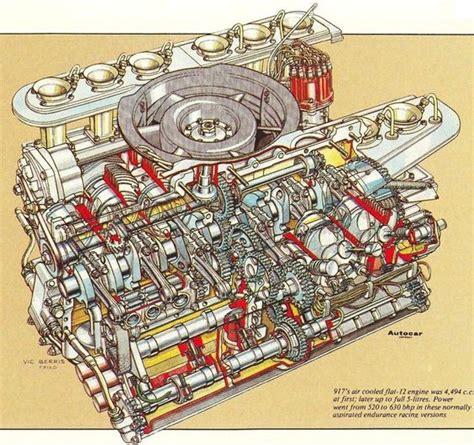 porsche 917 engine porsche 917 engine cutaway flats cars and